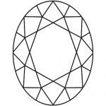 Oval Cut Rings